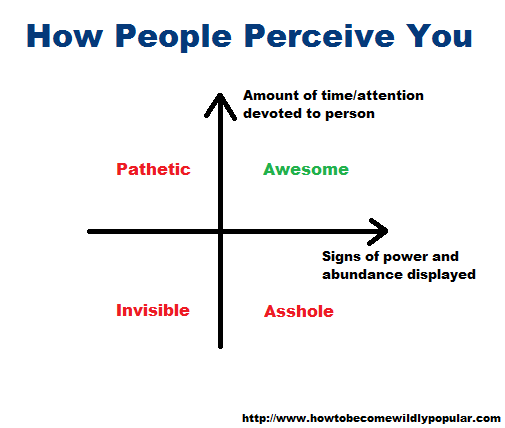 how-people-perceive-you-how-to-become-popular